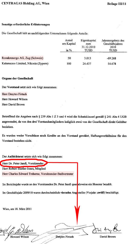 859,5 тыс. вынужденных переселенцев с Донбасса и Крыма размещены в других регионах Украины, - ГосЧС - Цензор.НЕТ 5493
