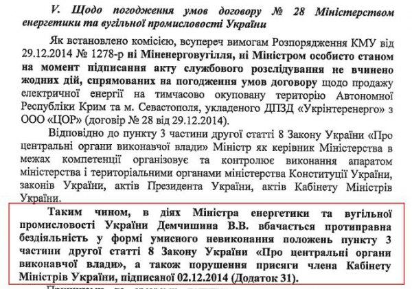 В парламент внесено постановление об отставке министра энергетики и угольной промышленности Демчишина - Цензор.НЕТ 4201