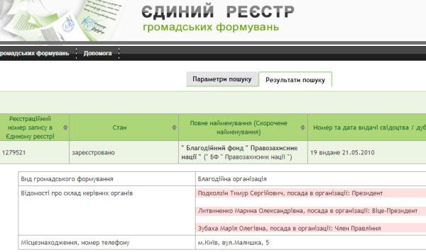 Павловский просит профильные организации проанализировать вероятную коррупционную составляющую доходов Порошенко - Цензор.НЕТ 700
