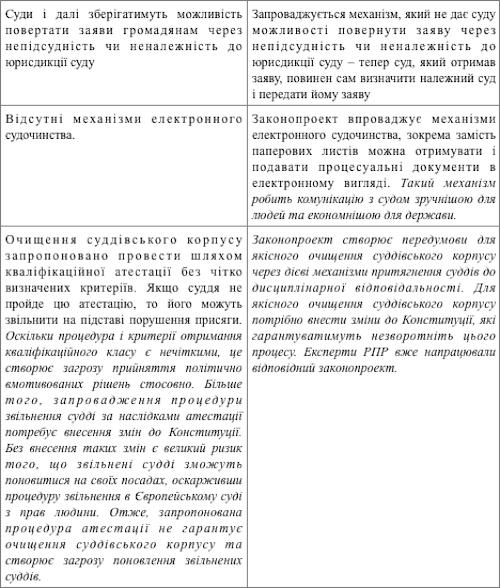 Завтра Верховная Рада планирует ввести аттестацию и квалификационные классы судей - Цензор.НЕТ 2162