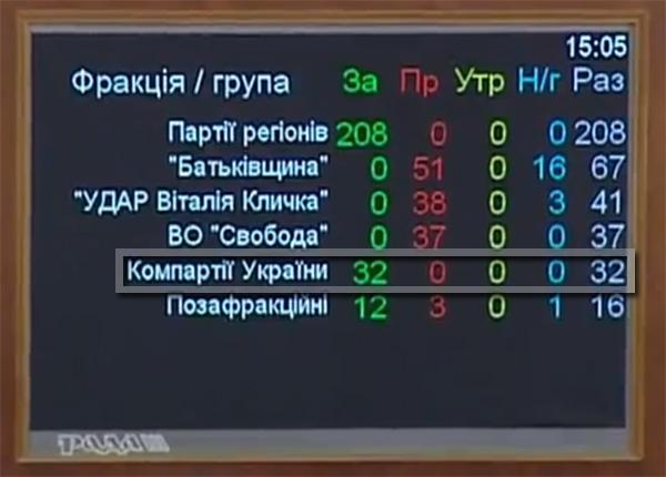 Обещание коммуниста Килинкарова, не поддерживать Азарова, не сбылись