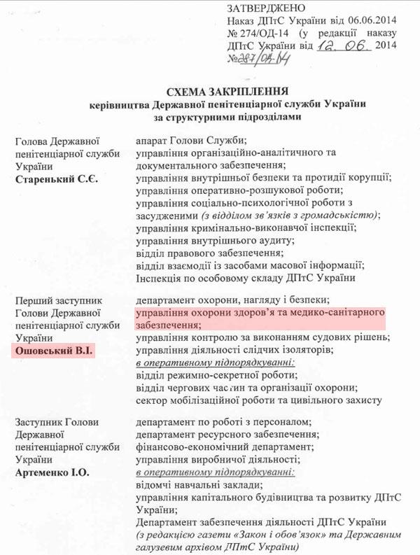 Ярема вновь потребовал освободить Майдан - Цензор.НЕТ 7800