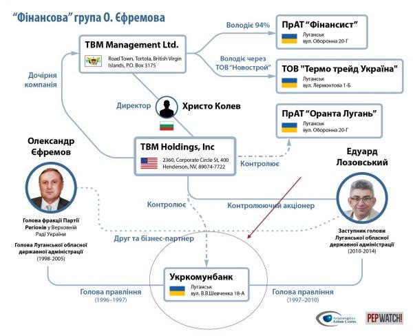 В случае продолжения военных действий Украине могут понадобиться еще $19 млрд, - МВФ - Цензор.НЕТ 9742