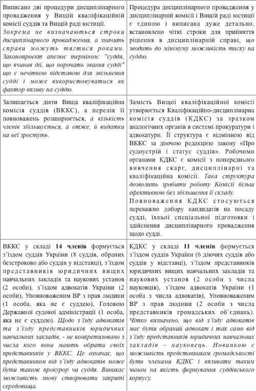 Завтра Верховная Рада планирует ввести аттестацию и квалификационные классы судей - Цензор.НЕТ 82